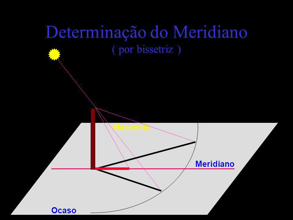 Determinação do Meridiano ( por bissetriz )