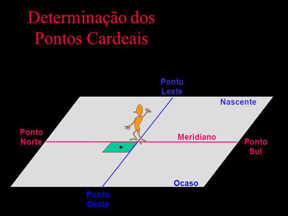 Determinação dos Pontos Cardeais