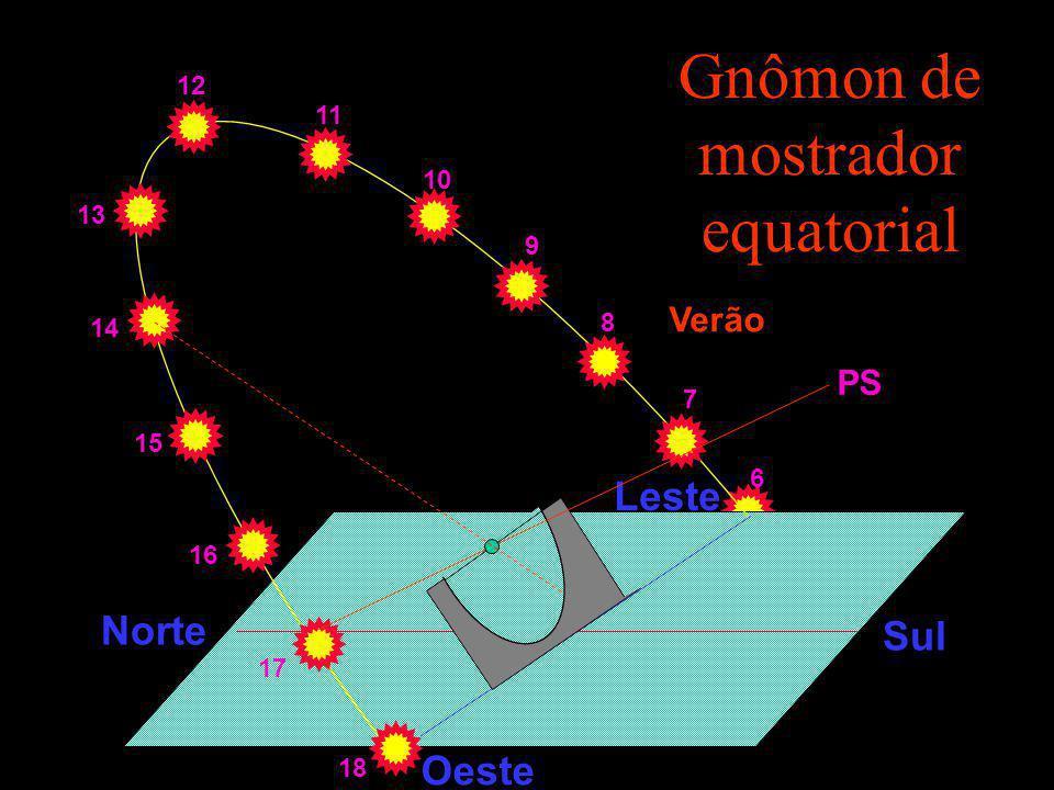 Gnômon de mostrador equatorial