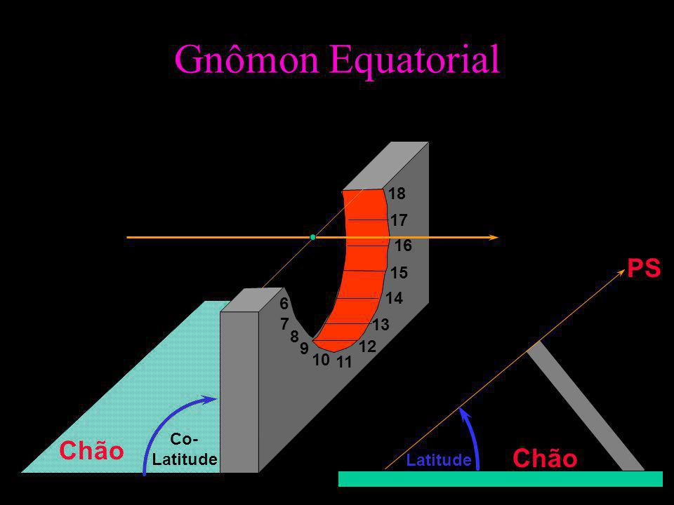 Gnômon Equatorial PS Chão Chão 18 17 16 15 14 6 7 13 8 9 12 10 11 Co-