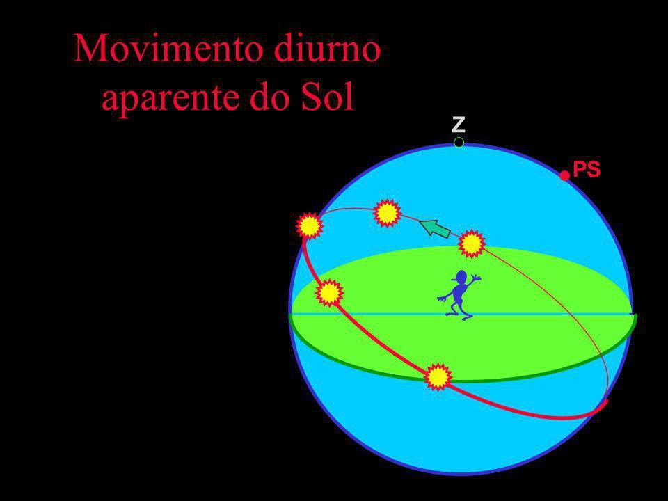 Movimento diurno aparente do Sol