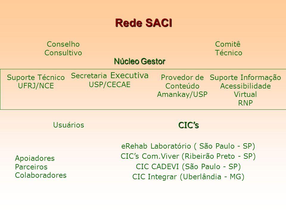 Rede SACI Núcleo Gestor CIC's Conselho Consultivo Comitê Técnico