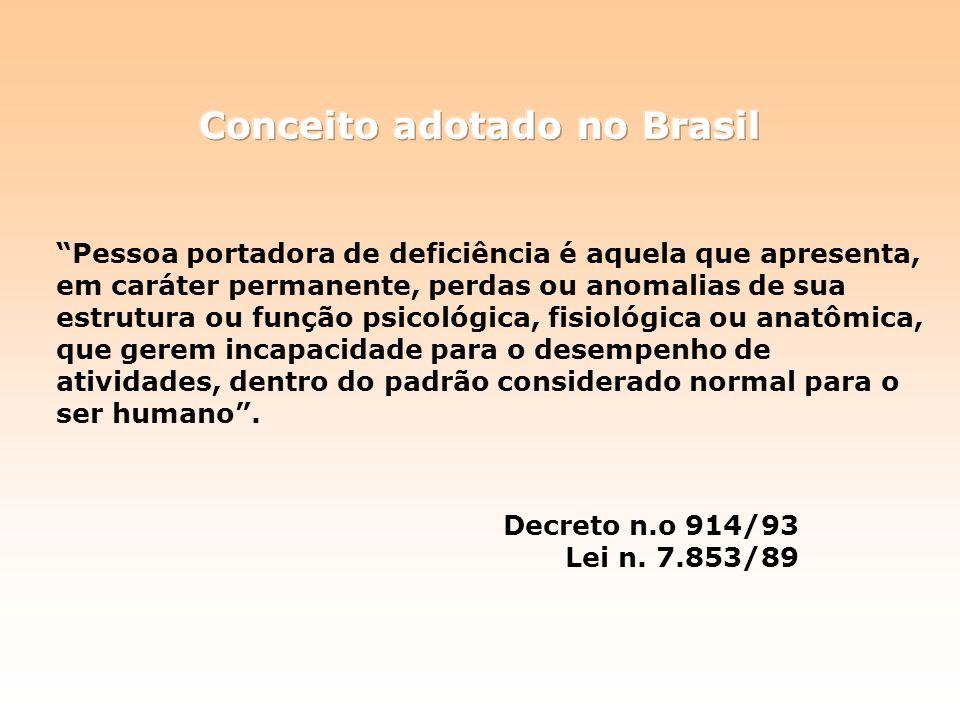 Conceito adotado no Brasil