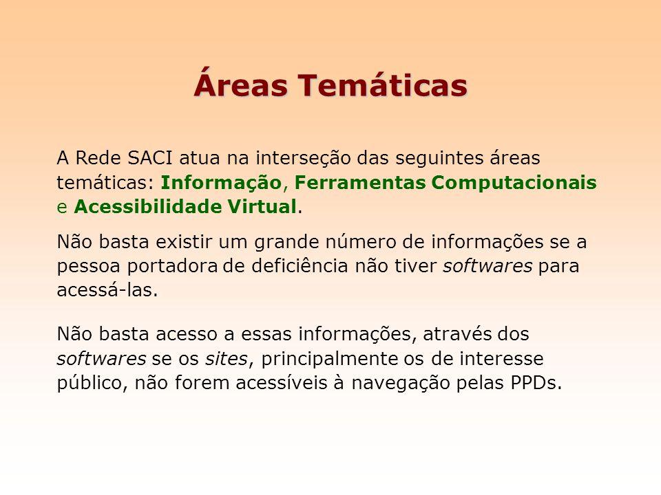 Áreas Temáticas A Rede SACI atua na interseção das seguintes áreas temáticas: Informação, Ferramentas Computacionais e Acessibilidade Virtual.