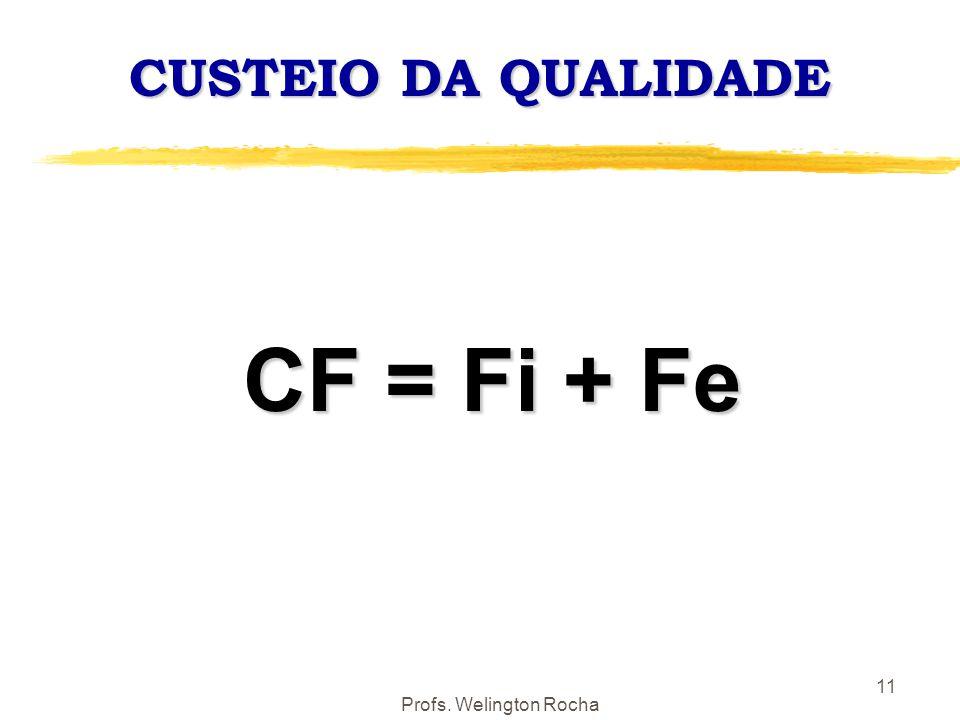 CUSTEIO DA QUALIDADE CF = Fi + Fe Profs. Welington Rocha