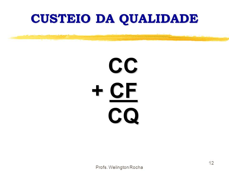 CUSTEIO DA QUALIDADE CC + CF CQ Profs. Welington Rocha