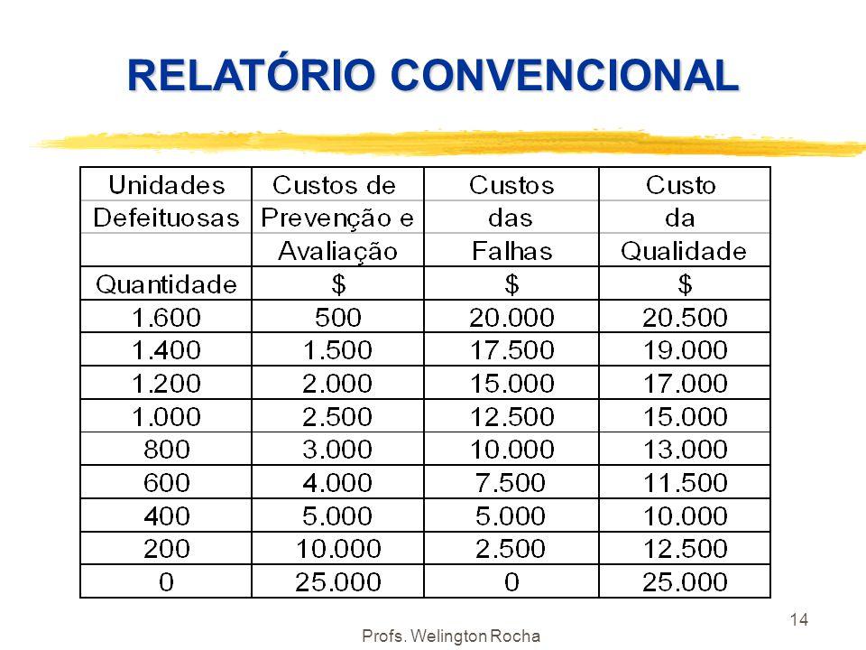RELATÓRIO CONVENCIONAL