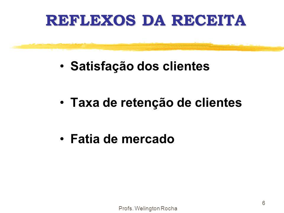 REFLEXOS DA RECEITA Satisfação dos clientes