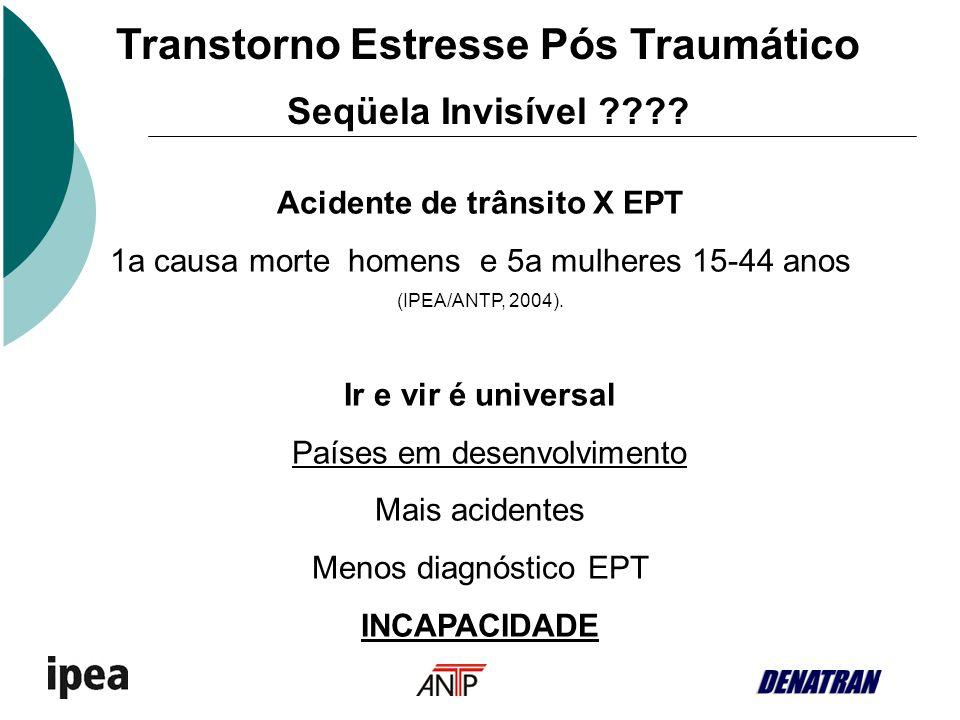 Transtorno Estresse Pós Traumático Acidente de trânsito X EPT