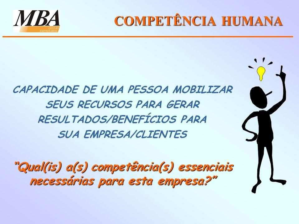 COMPETÊNCIA HUMANA CAPACIDADE DE UMA PESSOA MOBILIZAR. SEUS RECURSOS PARA GERAR. RESULTADOS/BENEFÍCIOS PARA.