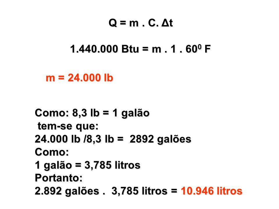 Q = m . C. Δt 1.440.000 Btu = m . 1 . 600 F. m = 24.000 lb. Como: 8,3 lb = 1 galão. tem-se que: 24.000 lb /8,3 lb = 2892 galões.