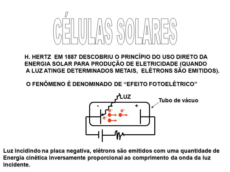 CÉLULAS SOLARES H. HERTZ EM 1887 DESCOBRIU O PRINCÍPIO DO USO DIRETO DA. ENERGIA SOLAR PARA PRODUÇÃO DE ELETRICIDADE (QUANDO.