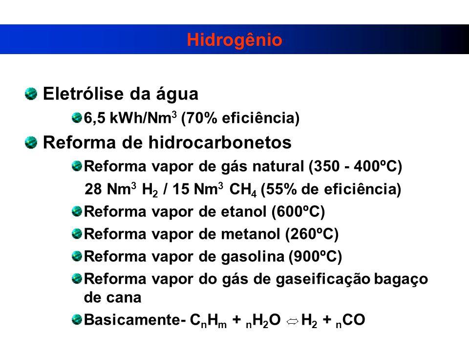 Reforma de hidrocarbonetos