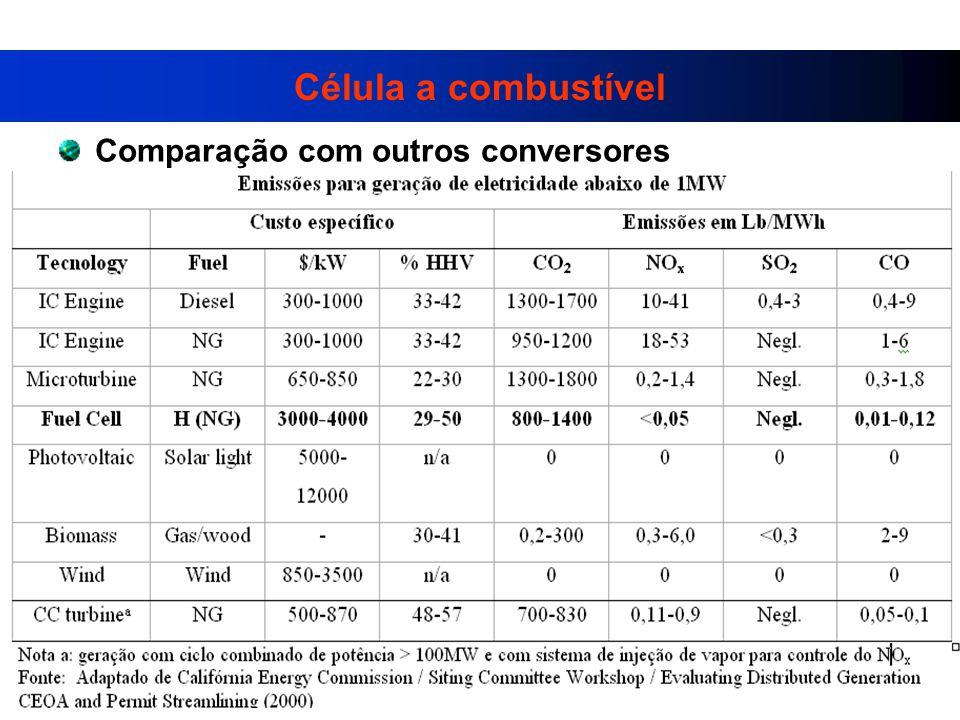 Célula a combustível Comparação com outros conversores