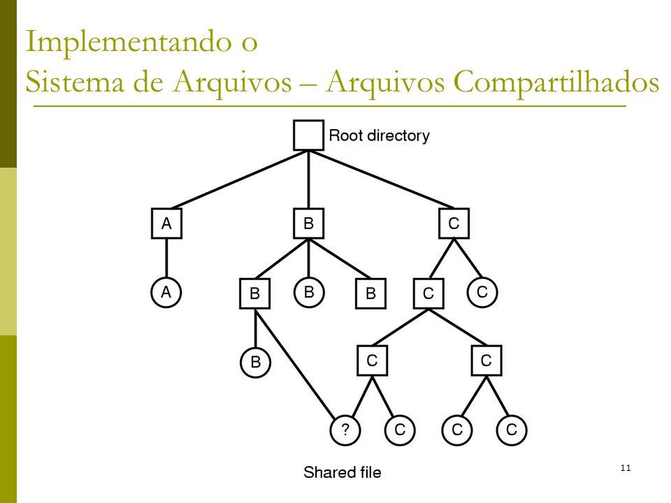 Implementando o Sistema de Arquivos – Arquivos Compartilhados