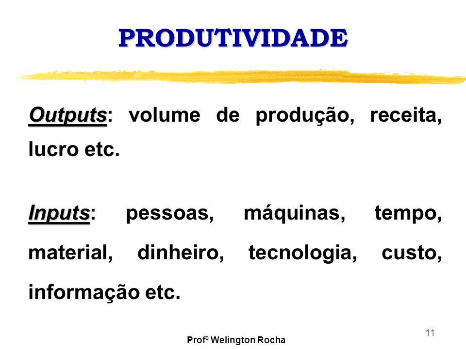 PRODUTIVIDADE Outputs: volume de produção, receita, lucro etc.