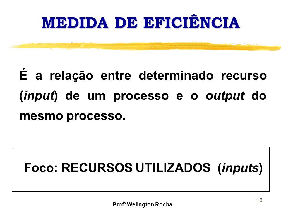 MEDIDA DE EFICIÊNCIA É a relação entre determinado recurso (input) de um processo e o output do mesmo processo.