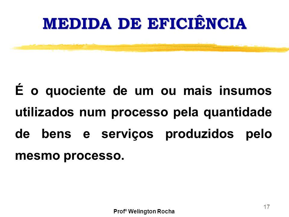 MEDIDA DE EFICIÊNCIA É o quociente de um ou mais insumos utilizados num processo pela quantidade de bens e serviços produzidos pelo mesmo processo.