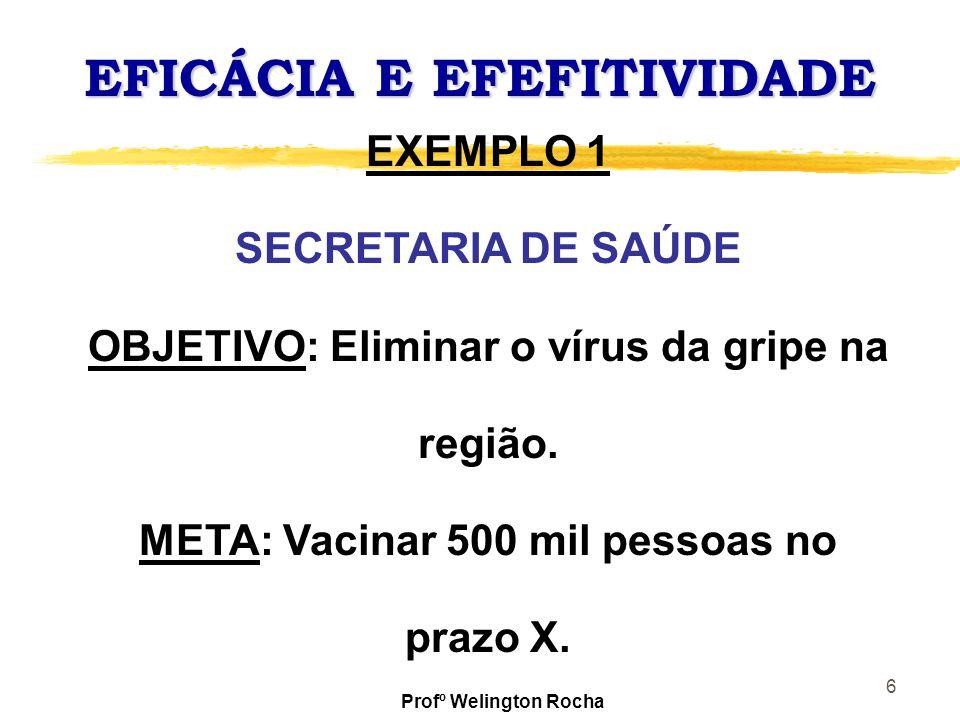 EFICÁCIA E EFEFITIVIDADE