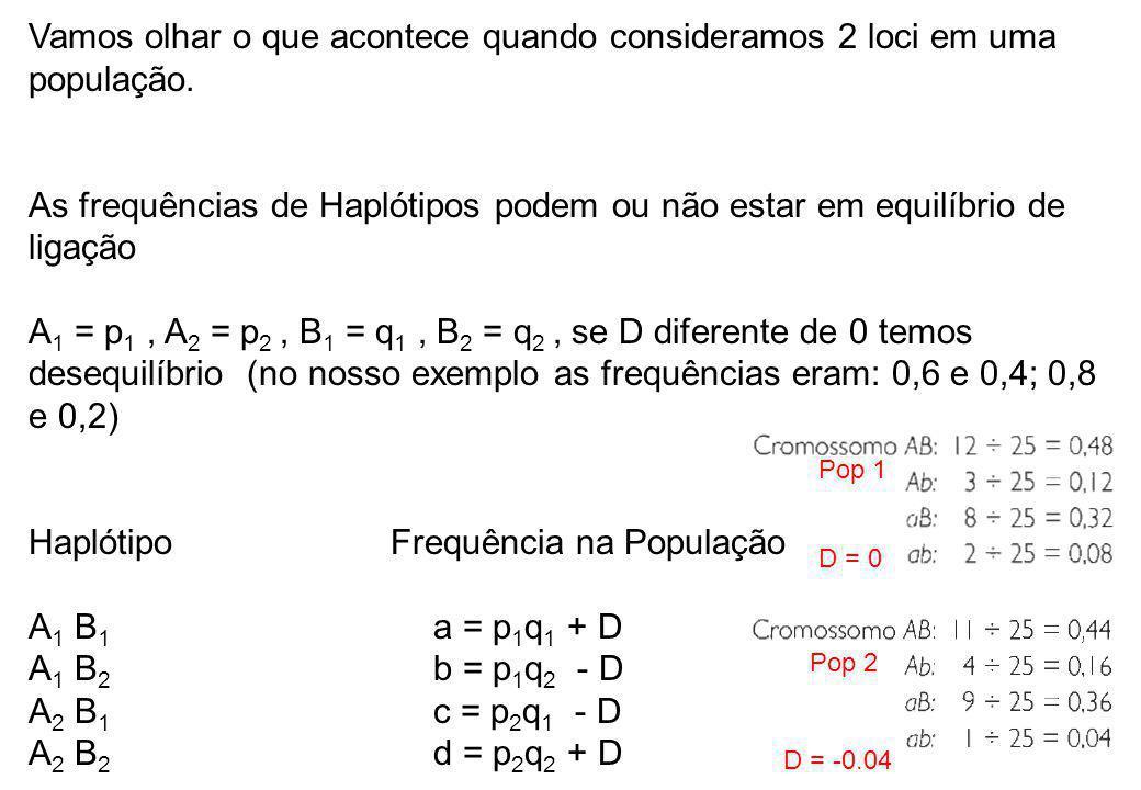 Haplótipo Frequência na População A1 B1 a = p1q1 + D