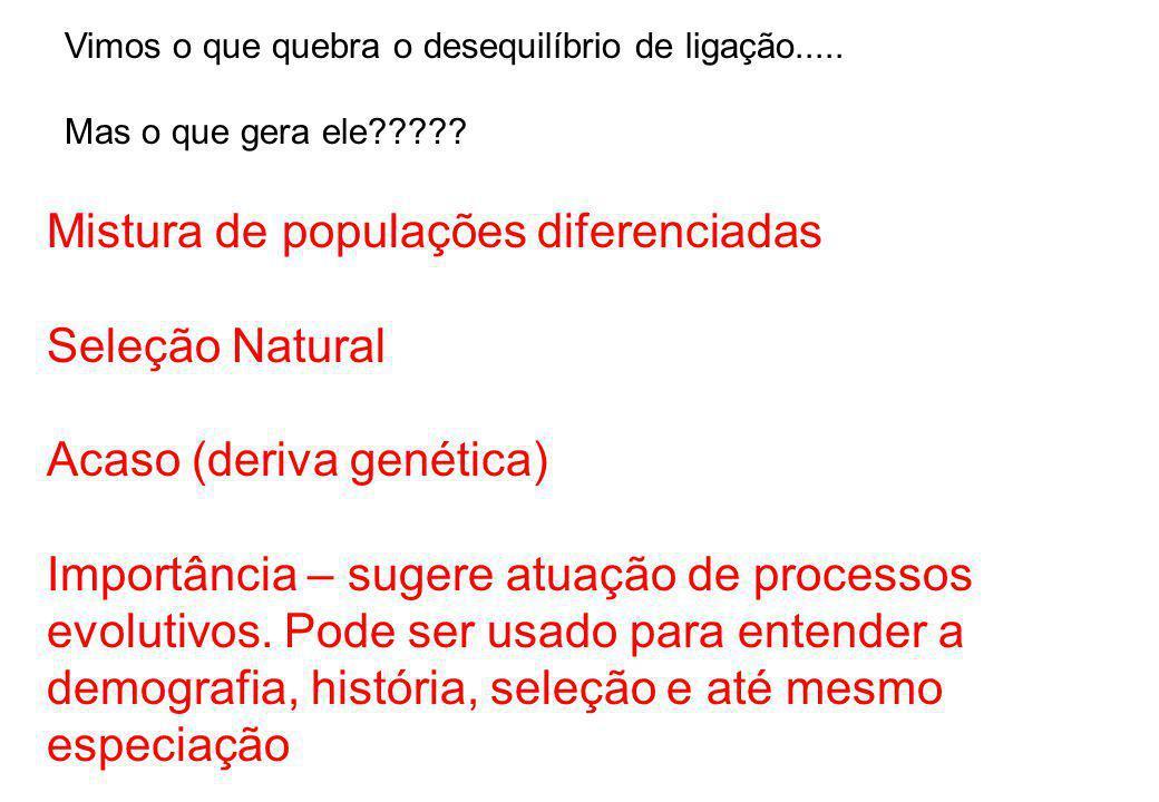 Mistura de populações diferenciadas Seleção Natural