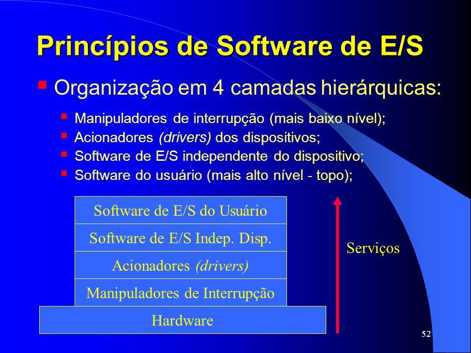 Princípios de Software de E/S