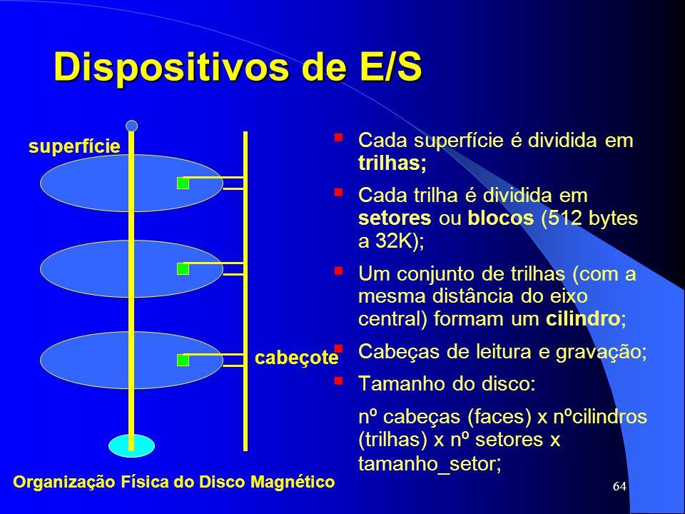 Dispositivos de E/S Cada superfície é dividida em trilhas;