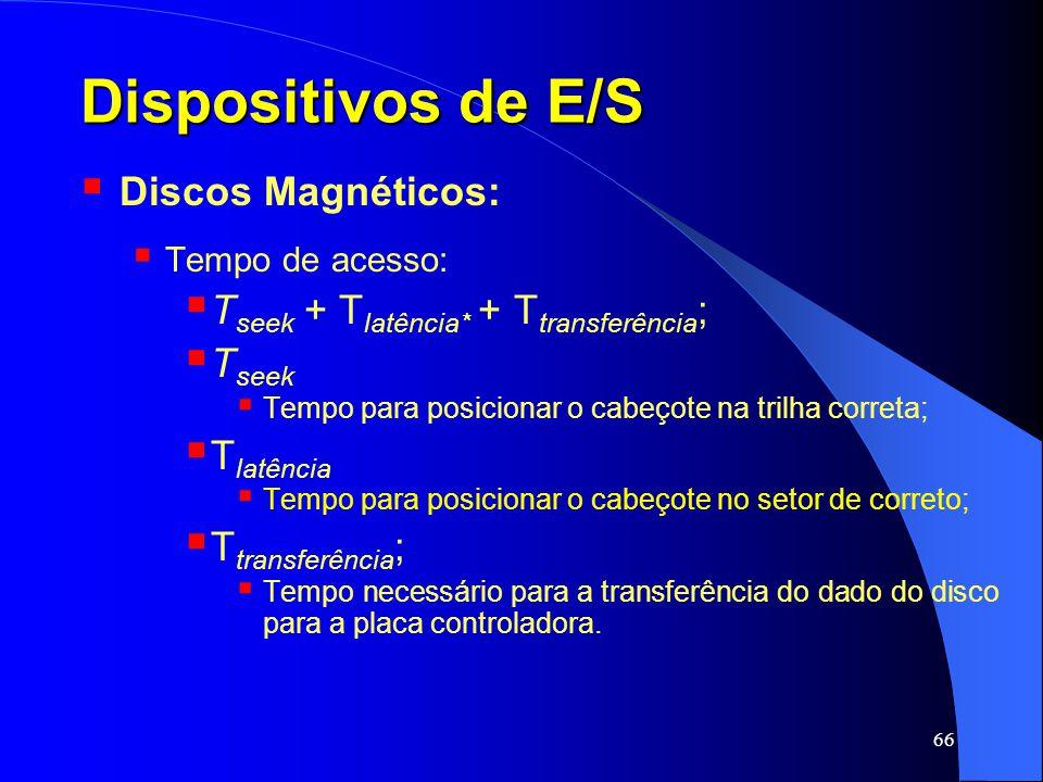 Dispositivos de E/S Discos Magnéticos: