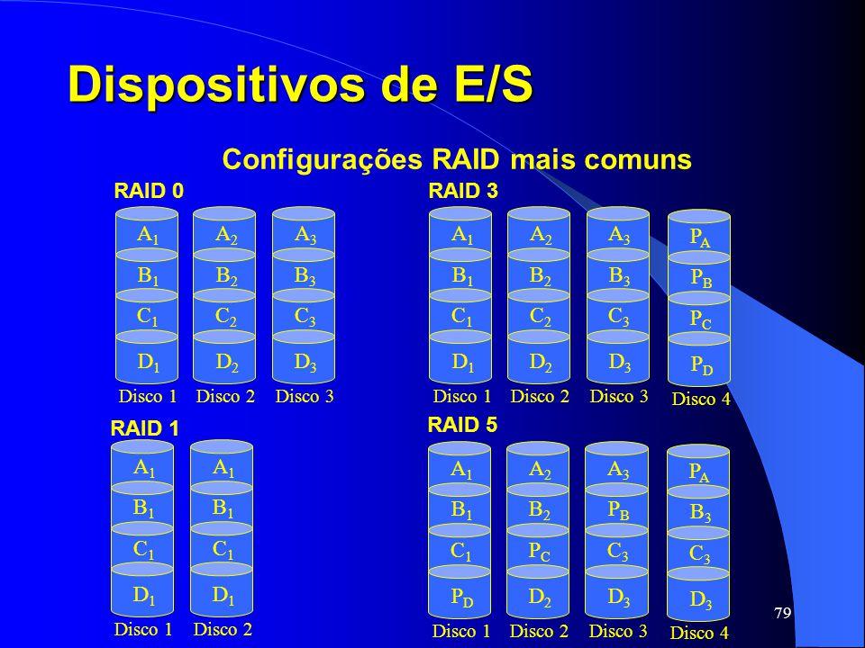 Dispositivos de E/S Configurações RAID mais comuns A1 B1 C1 D1 RAID 0