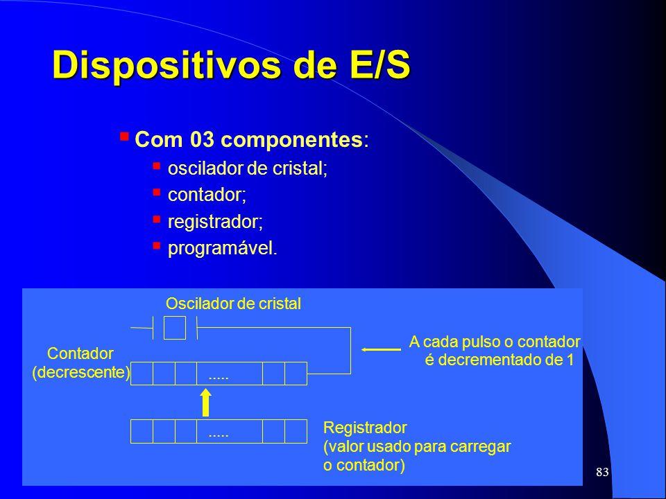 Dispositivos de E/S Com 03 componentes: oscilador de cristal;