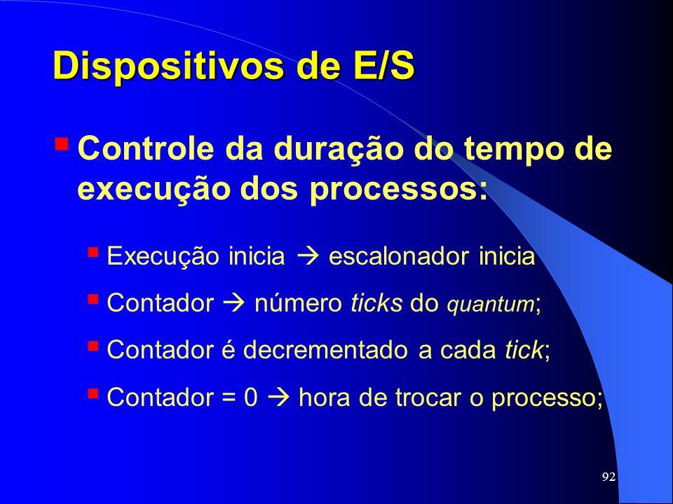 Dispositivos de E/S Controle da duração do tempo de execução dos processos: Execução inicia  escalonador inicia.