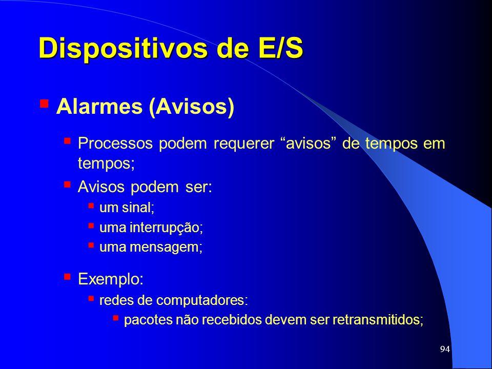 Dispositivos de E/S Alarmes (Avisos)