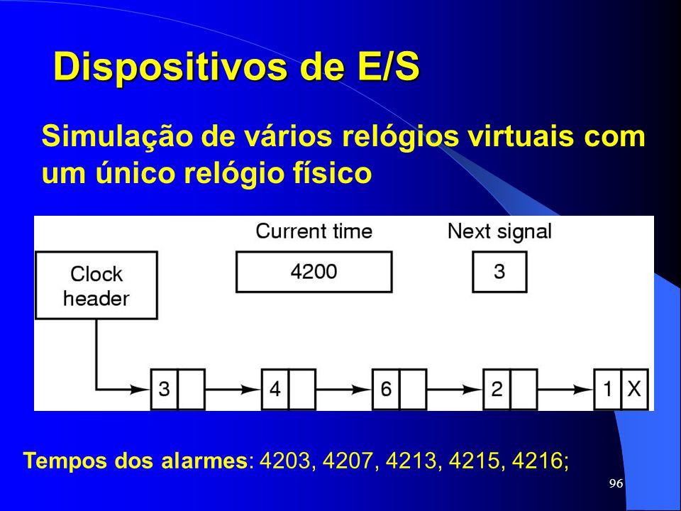 Dispositivos de E/S Simulação de vários relógios virtuais com um único relógio físico.