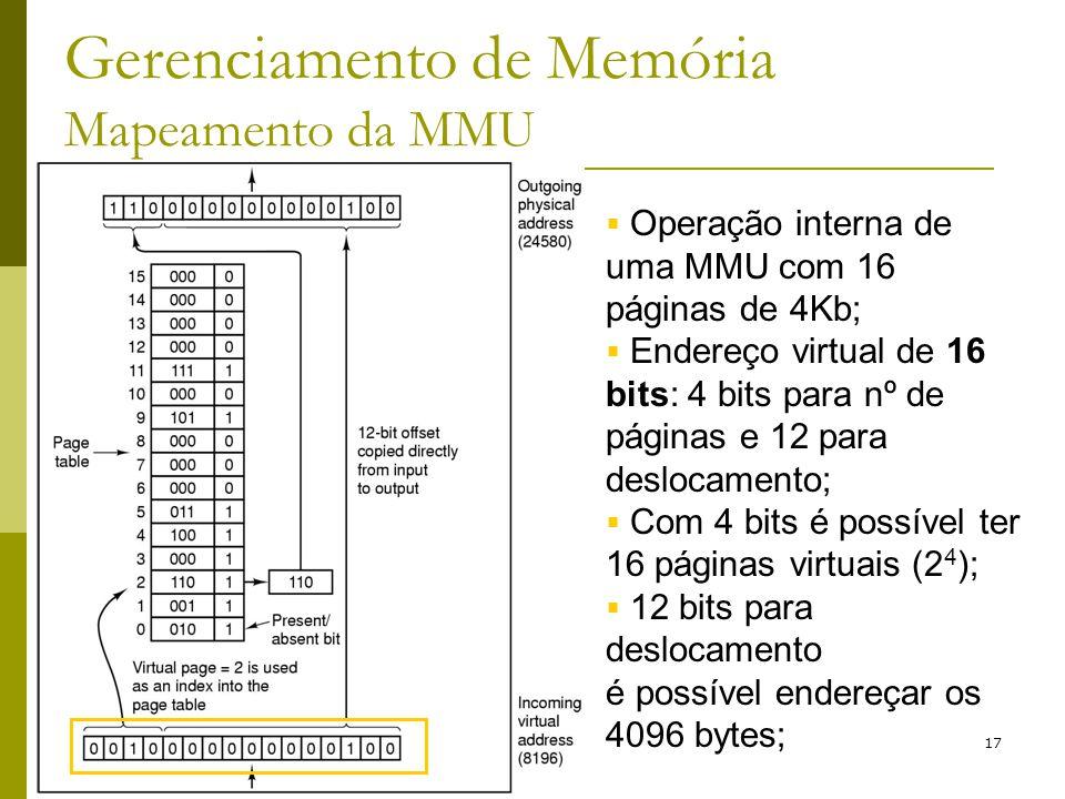 Gerenciamento de Memória Mapeamento da MMU