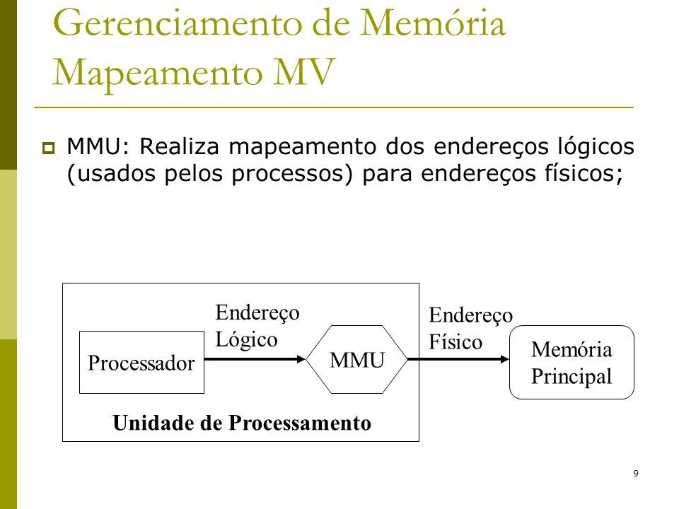 Gerenciamento de Memória Mapeamento MV
