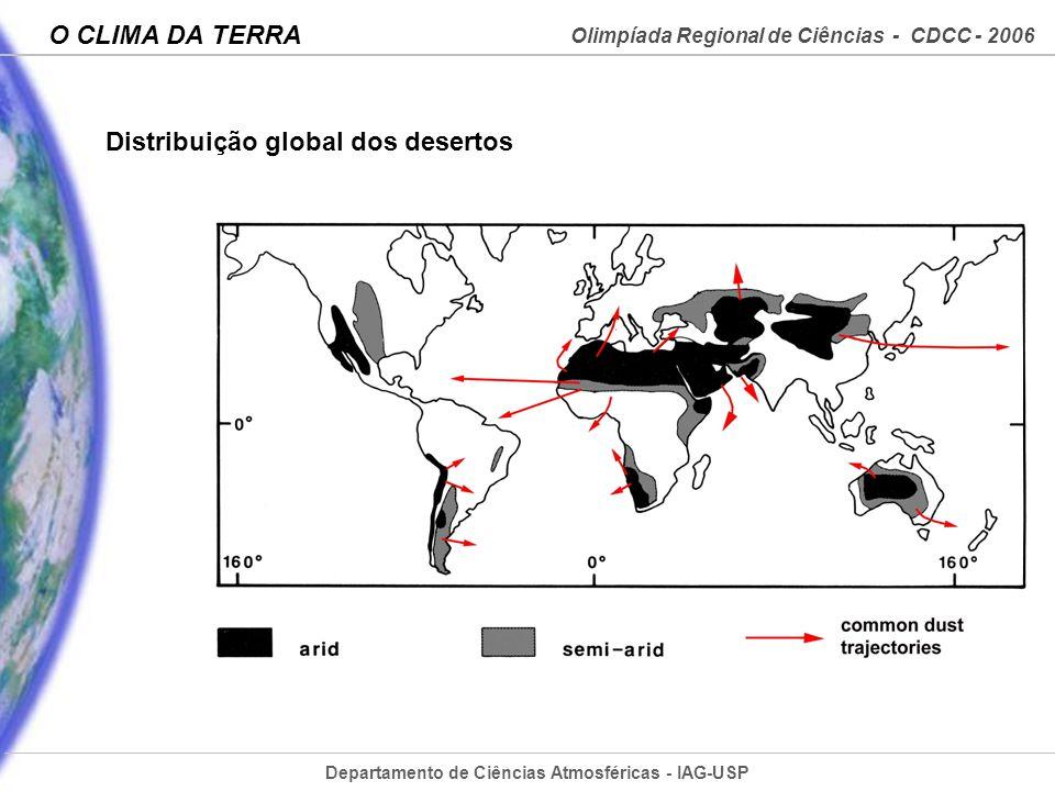 Distribuição global dos desertos