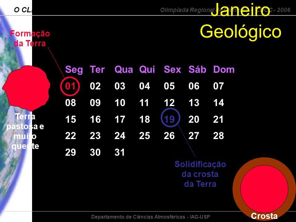 Janeiro Geológico Seg Ter Qua Qui Sex Sáb Dom 01 02 03 04 05 06 07