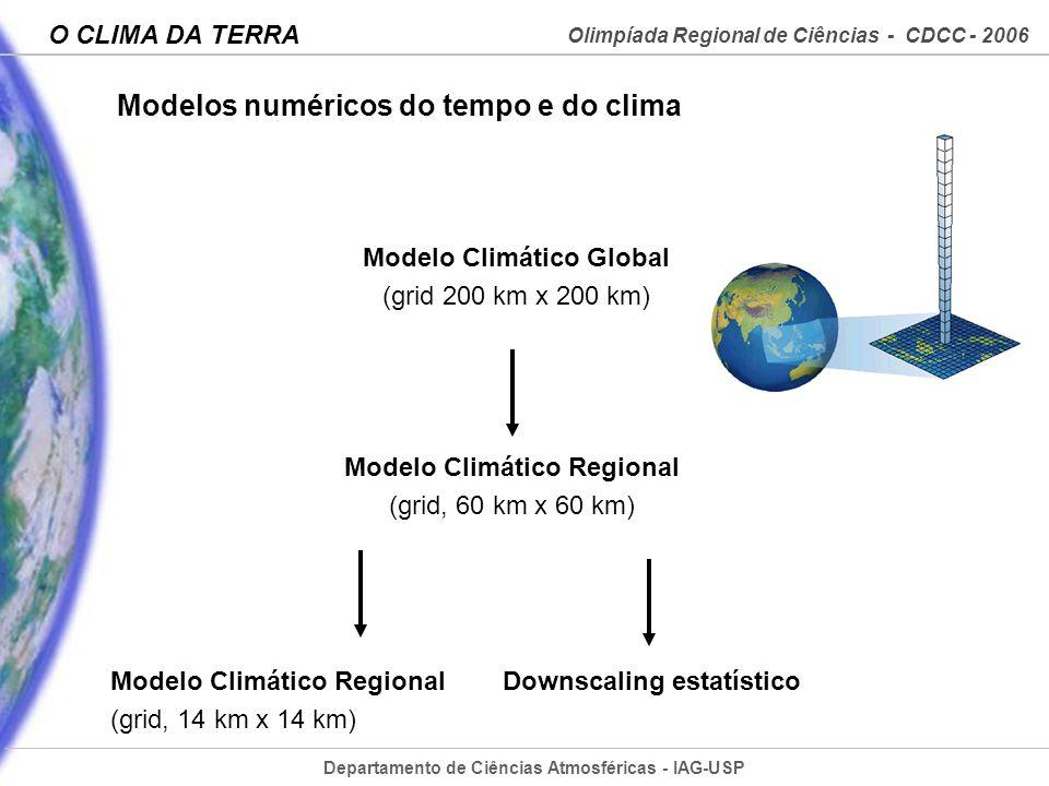 Modelos numéricos do tempo e do clima