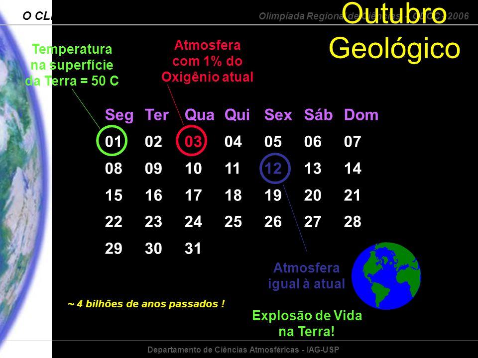 Outubro Geológico Seg Ter Qua Qui Sex Sáb Dom 01 02 03 04 05 06 07