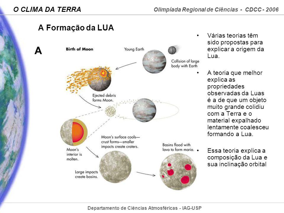 A Formação da LUA Várias teorias têm sido propostas para explicar a origem da Lua.