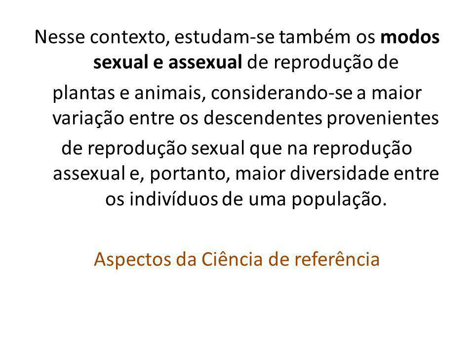 Nesse contexto, estudam-se também os modos sexual e assexual de reprodução de plantas e animais, considerando-se a maior variação entre os descendentes provenientes de reprodução sexual que na reprodução assexual e, portanto, maior diversidade entre os indivíduos de uma população.