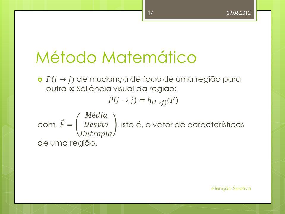 29.06.2012 Método Matemático. 𝑃(𝑖→𝑗) de mudança de foco de uma região para outra ∝ Saliência visual da região:
