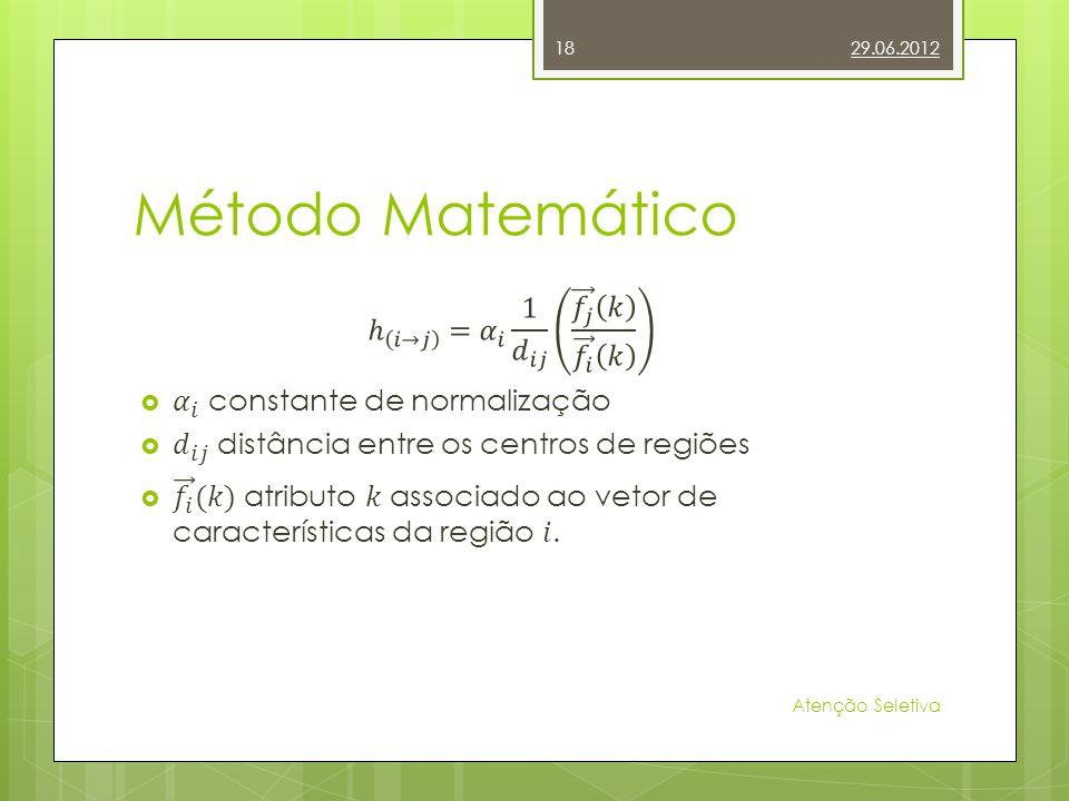 Método Matemático ℎ 𝑖→𝑗 = 𝛼 𝑖 1 𝑑 𝑖𝑗 𝑓 𝑗 𝑘 𝑓 𝑖 𝑘