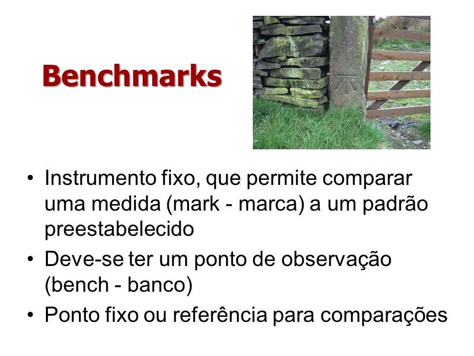 Benchmarks Instrumento fixo, que permite comparar uma medida (mark - marca) a um padrão preestabelecido.