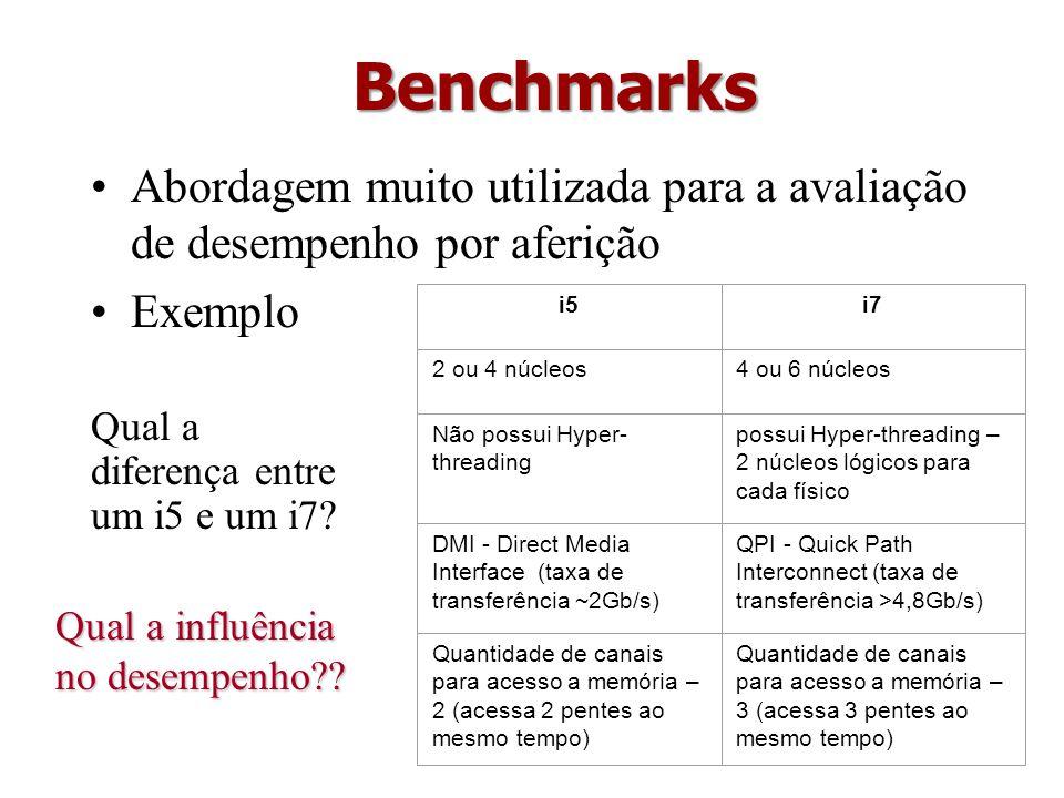 Benchmarks Abordagem muito utilizada para a avaliação de desempenho por aferição. Exemplo. i5. i7.