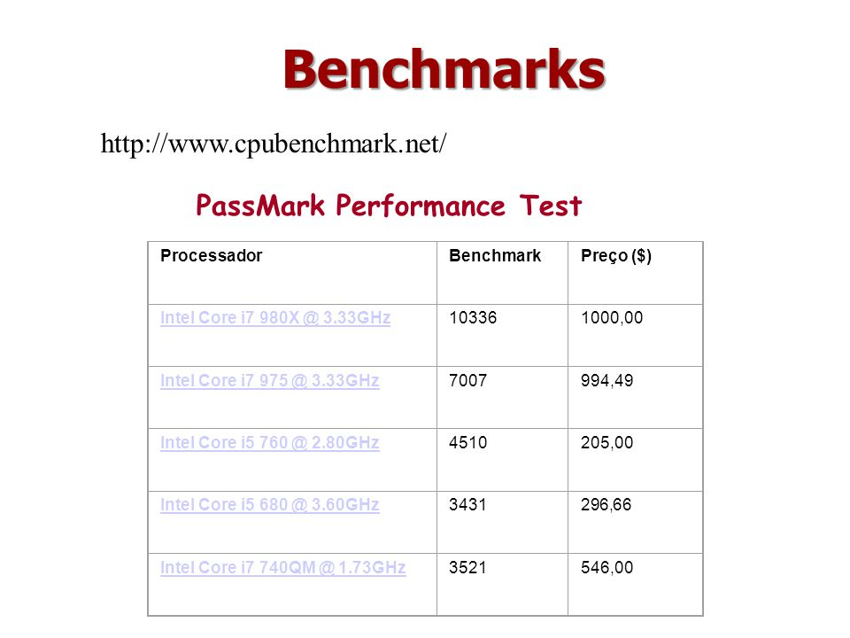 Benchmarks http://www.cpubenchmark.net/ PassMark Performance Test