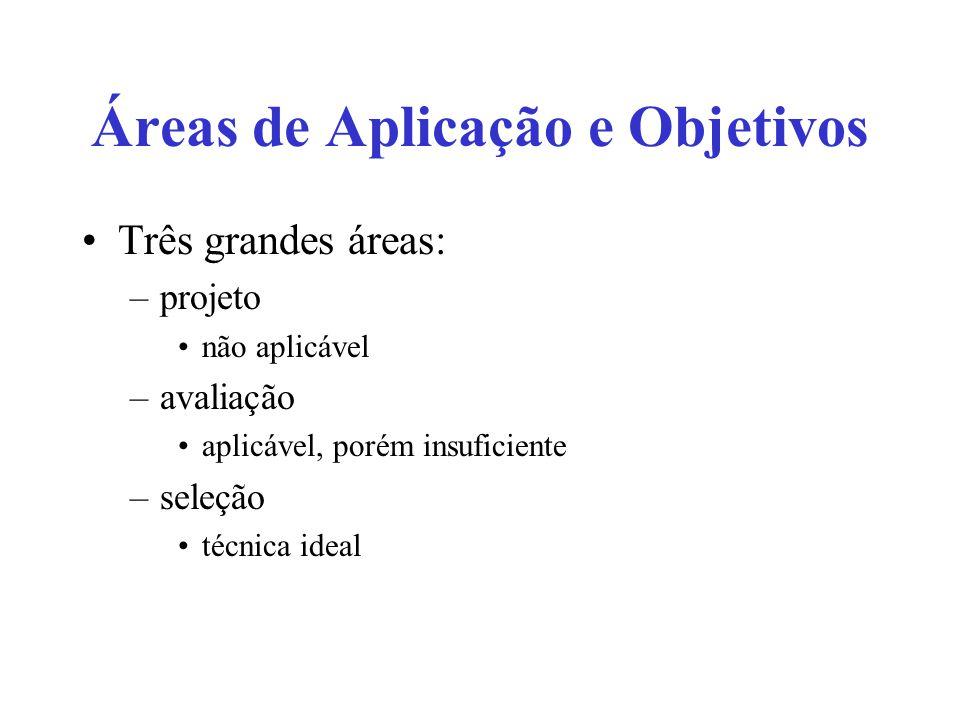 Áreas de Aplicação e Objetivos