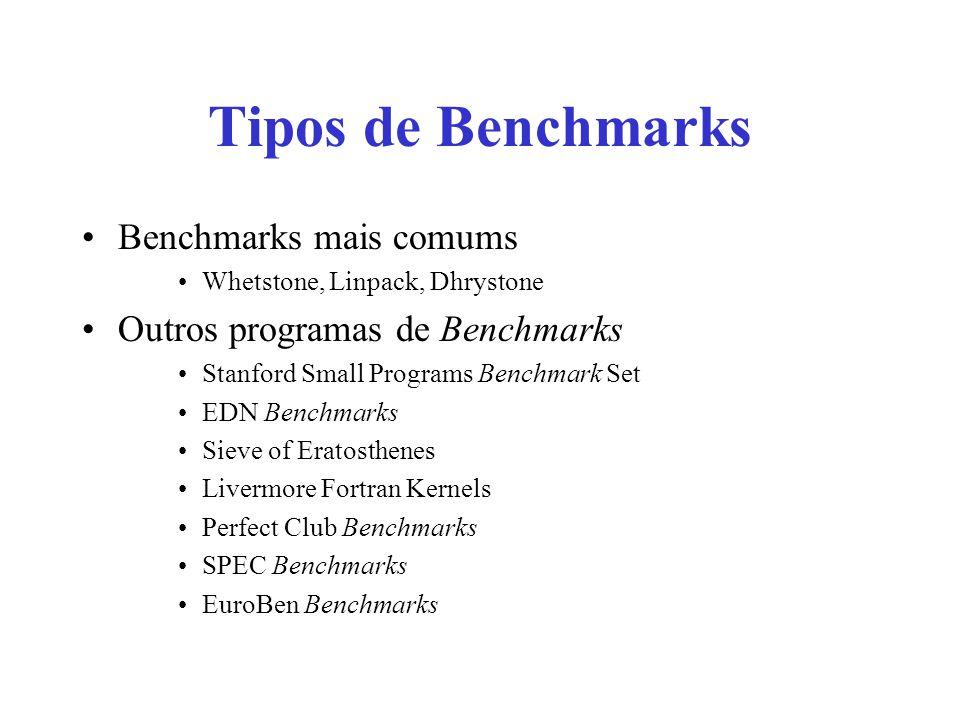 Tipos de Benchmarks Benchmarks mais comums