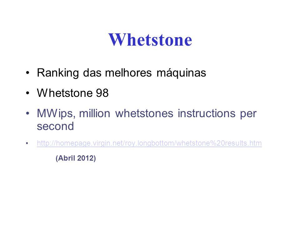 Whetstone Ranking das melhores máquinas Whetstone 98