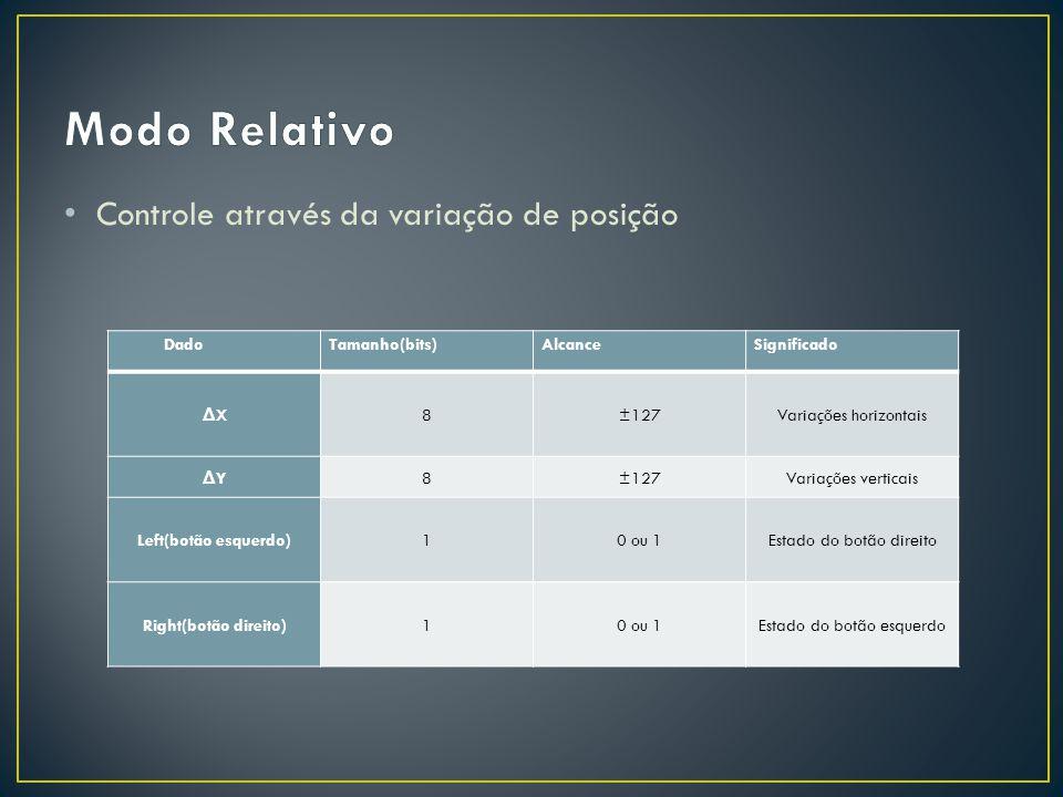 Modo Relativo Controle através da variação de posição Dado